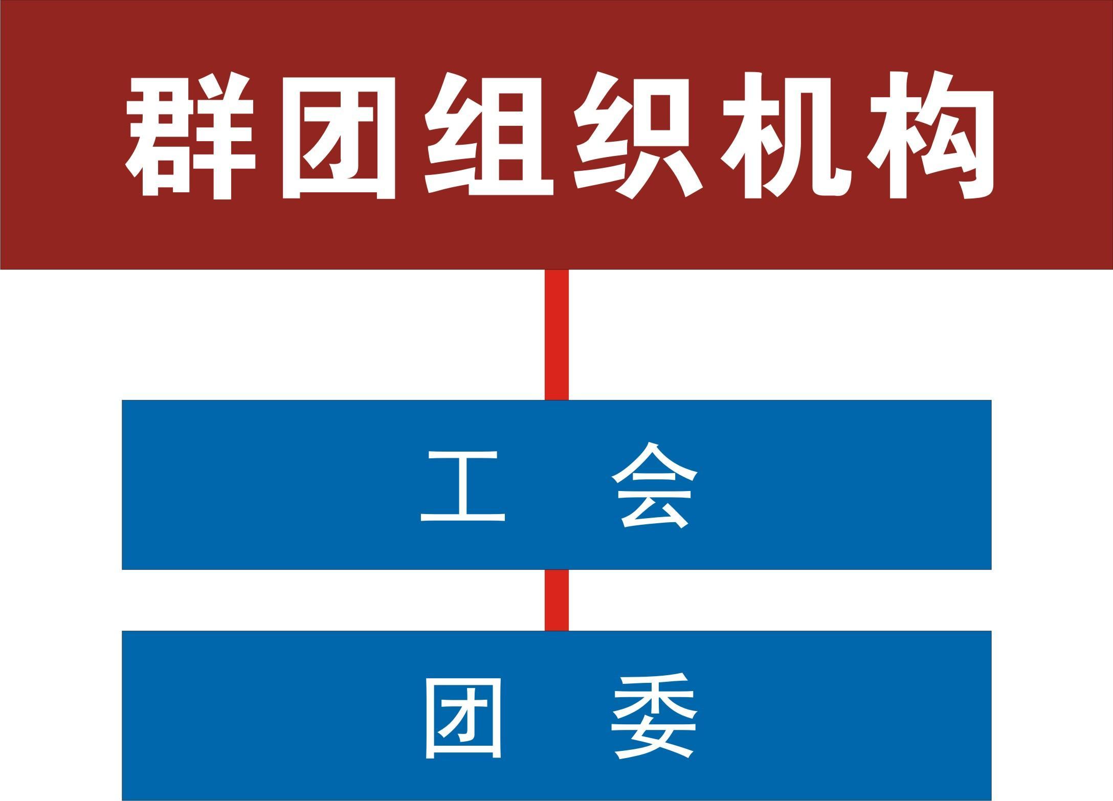机构设置图-网络版3.jpg